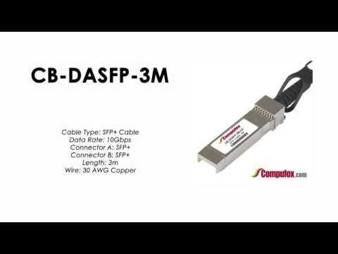 CB-DASFP-3M  |  Planet Compatible 10G SFP+ DAC Cable – 3M