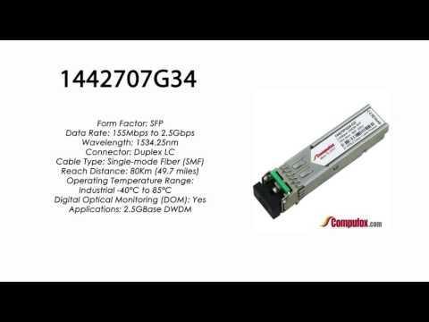 1442707G34  |  Adtran Compatible 2.5Gbps 1534.25nm 80km DWDM SFP