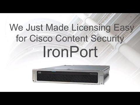 Content Security (IronPort) Licensing Made Easy