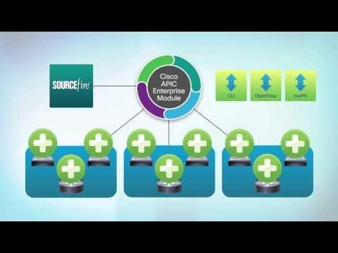 Introducing Cisco APIC Enterprise Module
