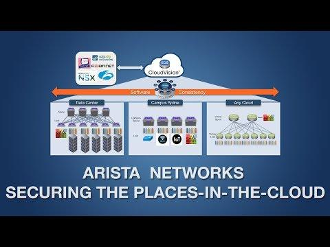 Arista Networks Securing The Places-In-the-Cloud