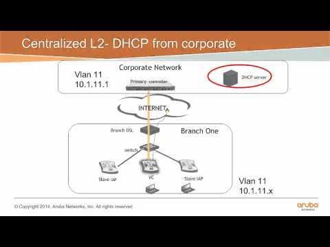 Module - 13 Aruba Central And IAP – VPN