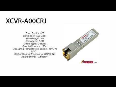 XCVR-A00CRJ  |  Ciena Compatible 1000Base T SFP 100m