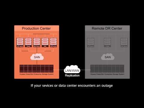 Huawei OceanStor 18000 Series Enterprise Storage System Primary Video