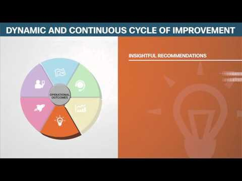 Achieving Operational Outcomes With TS Advantage