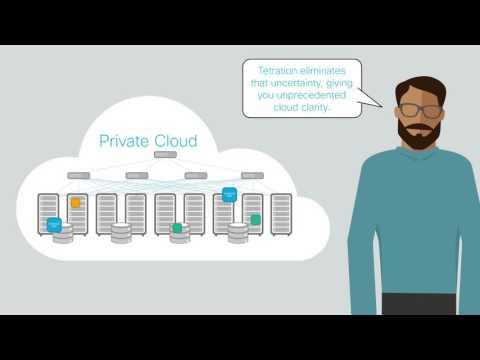 Tetration Visibility & Security For Cloud