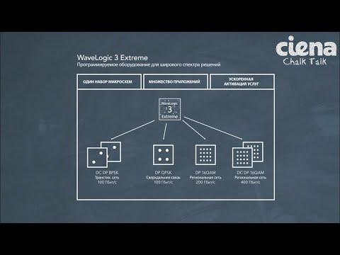 Chalk Talk: Ciena's WaveLogic 3 Extreme Coherent Chipset [Russian]