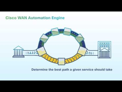 Cisco WAN Automation Engine: Bandwidth-on-Demand