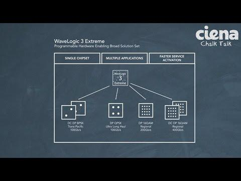 Chalk Talk: Ciena's WaveLogic 3 Extreme Coherent Chipset