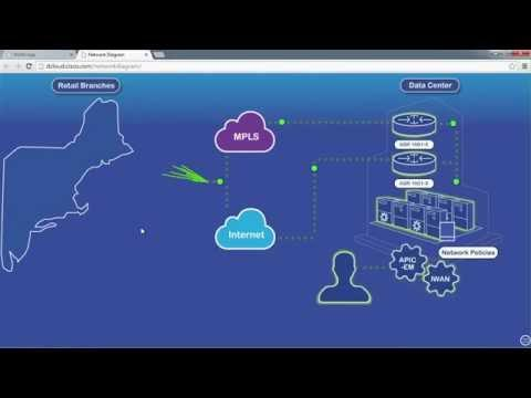IWAN App For The Enterprise Demo | Interop NY 2014 Cisco Keynote
