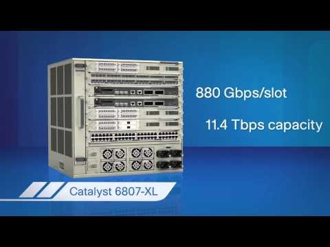 Cisco Catalyst 6800 Series Reinventing The Campus Backbone