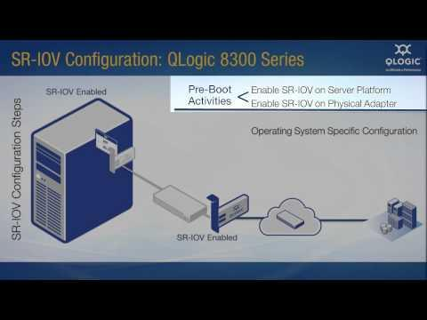 QLogic KnowHow: SR-IOV Configuration For QLogic 8300 Series Adapters