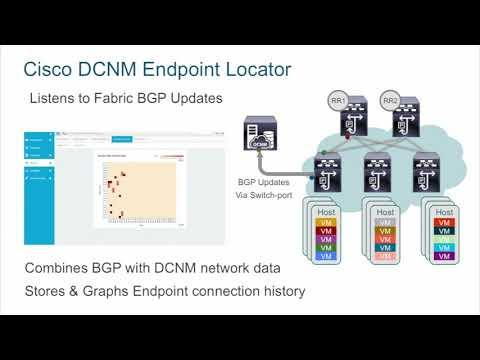 Demo: Locating Hosts And Virtual Machines On Cisco Nexus VXLAN-EVPN Fabrics With Cisco DCNM