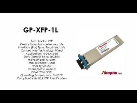GP-XFP-1L  (Force10 100% Compatible Optical Transceiver)