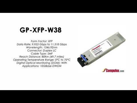 GP-XFP-W38 | Force10 Compatible 10GBASE-DWDM XFP 1546.92nm 80km SMF