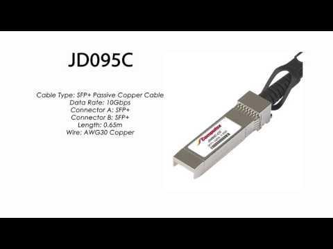 JD095C     HP Compatible SFP+ Passive Copper Cable 0.65m