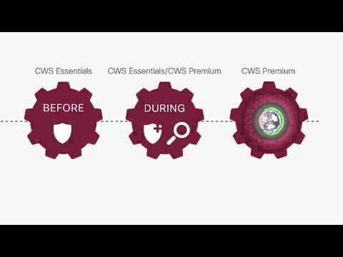 Cisco Cloud Web Security Premium Overview