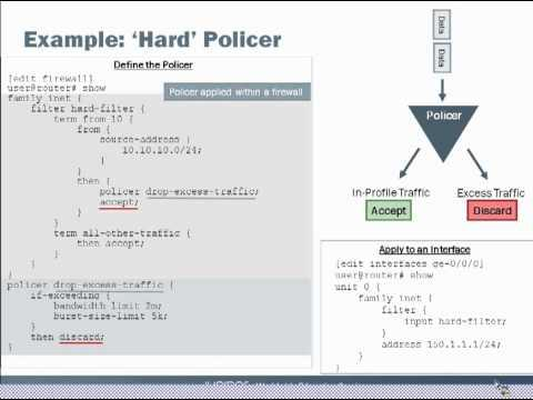Class Of Service Basics, Part 3: Policing Learning Byte