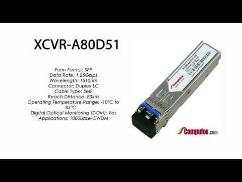 XCVR-A80D51  |  Ciena Compatible 1000Base-CWDM 80km 1510nm SFP