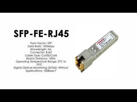 SFP-FE-RJ45  |  ZTE Compatible 100Base-T Ethernet SFP, RJ45, 100m