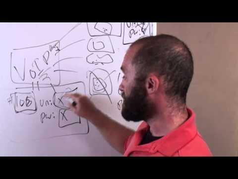 Introduction To Voice Over IP