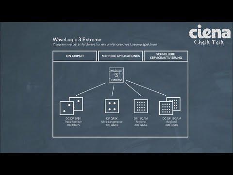 Chalk Talk: Ciena's WaveLogic 3 Extreme Coherent Chipset [German]