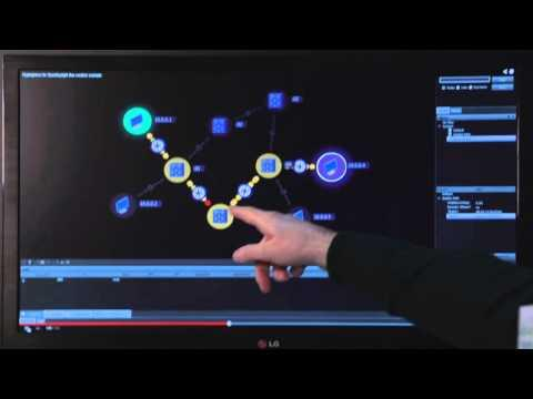 Gain IT Insight Through Network Visibility And Transaction Routing