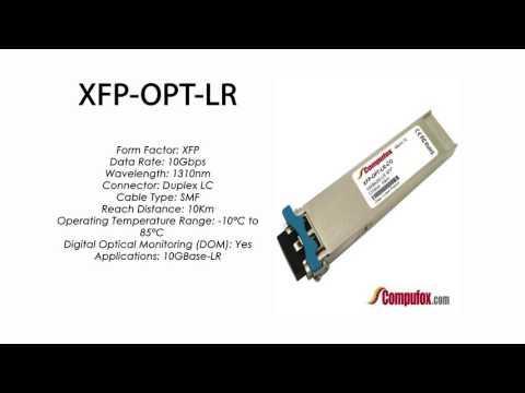XFP-OPT-LR  | Ciena Compatible OC-192/STM-64/10G LR 10km 1310nm XFP