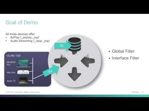 Cisco IOS Service Discovery Gateway Episode 3 Part II: MNDS Service Filter Demo